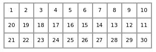 Szenet tábla számokkal